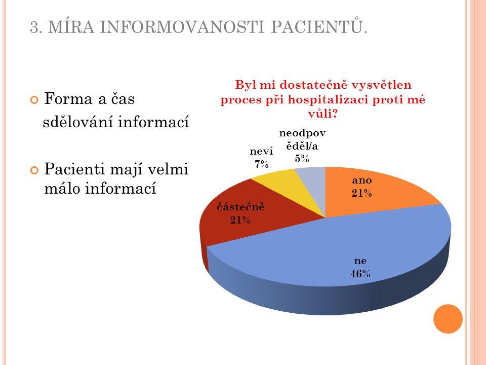 3. MÍRA INFORMOVANOSTI PACIENTŮ. Forma a čas sdělování informací Pacienti mají velmi málo informací