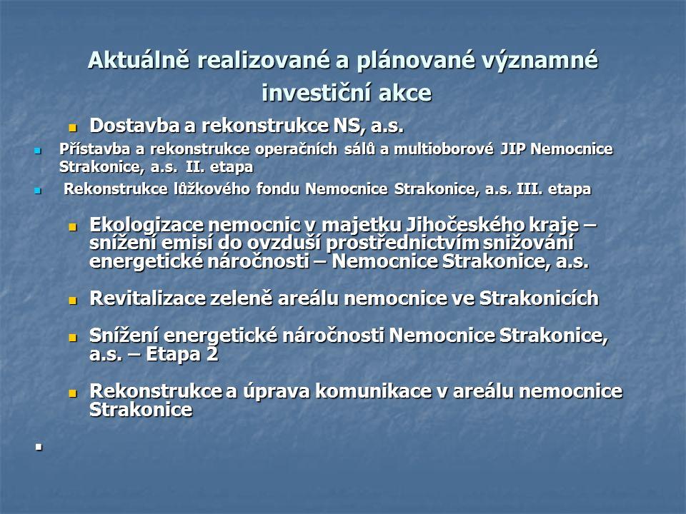 Aktuálně realizované a plánované významné investiční akce Dostavba a rekonstrukce NS, a.s.