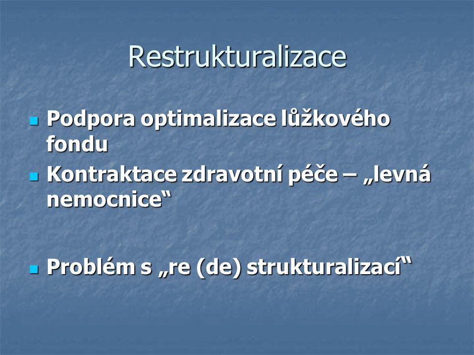 """Restrukturalizace Podpora optimalizace lůžkového fondu Podpora optimalizace lůžkového fondu Kontraktace zdravotní péče – """"levná nemocnice Kontraktace zdravotní péče – """"levná nemocnice Problém s """"re (de) strukturalizací Problém s """"re (de) strukturalizací"""