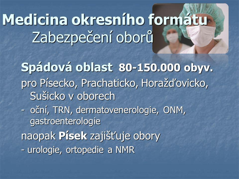 Seznam akreditovaných oborů pro výuku dle MZ Gynekologie a porodnictví Chirurgie Neurologie Dětské lékařství Oftalmologie Vnitřní lékařství Lékařská mikrobiologie Dermatovenerologie Gastroenterologie Tuberkulóza a respirační nemoci Nemocniční lékárenství Veřejné lékárenství Anesteziologie a resuscitace Kvalifikační příprava porodních asistentek