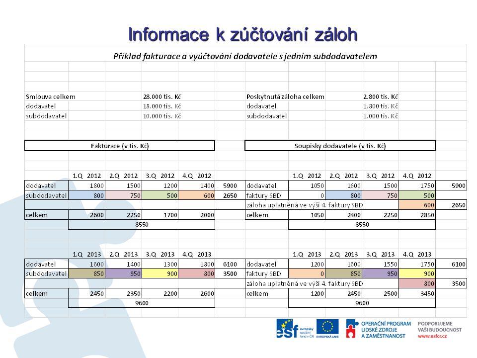 Informace k zúčtování záloh