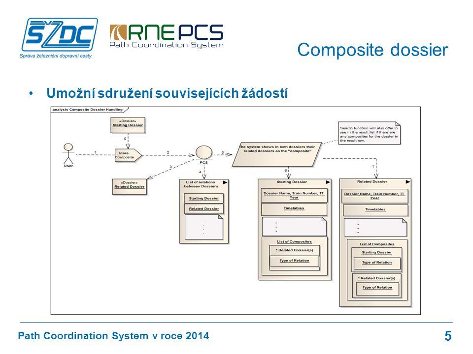 Umožní sdružení souvisejících žádostí Path Coordination System v roce 2014 Composite dossier 5