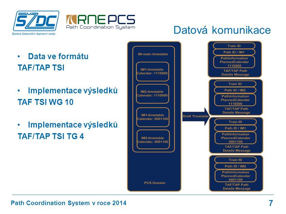 Data ve formátu TAF/TAP TSI Implementace výsledků TAF TSI WG 10 Implementace výsledků TAF/TAP TSI TG 4 Path Coordination System v roce 2014 Datová komunikace 7