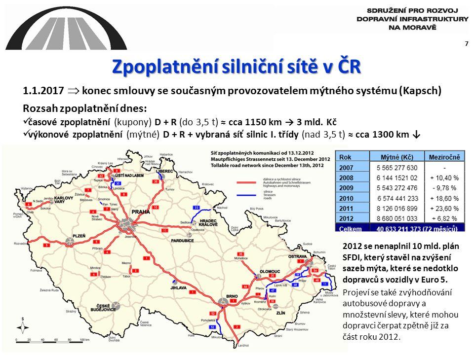 7 1.1.2017  konec smlouvy se současným provozovatelem mýtného systému (Kapsch) Rozsah zpoplatnění dnes: časové zpoplatnění (kupony) D + R (do 3,5 t) ≈ cca 1150 km → 3 mld.