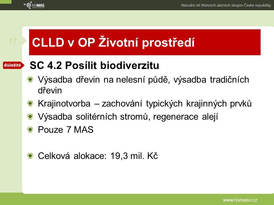 CLLD v OP Životní prostředí SC 4.2 Posílit biodiverzitu Výsadba dřevin na nelesní půdě, výsadba tradičních dřevin Krajinotvorba – zachování typických krajinných prvků Výsadba solitérních stromů, regenerace alejí Pouze 7 MAS Celková alokace: 19,3 mil.