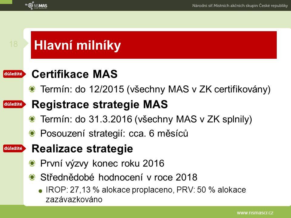 Hlavní milníky Certifikace MAS Termín: do 12/2015 (všechny MAS v ZK certifikovány) Registrace strategie MAS Termín: do 31.3.2016 (všechny MAS v ZK splnily) Posouzení strategií: cca.