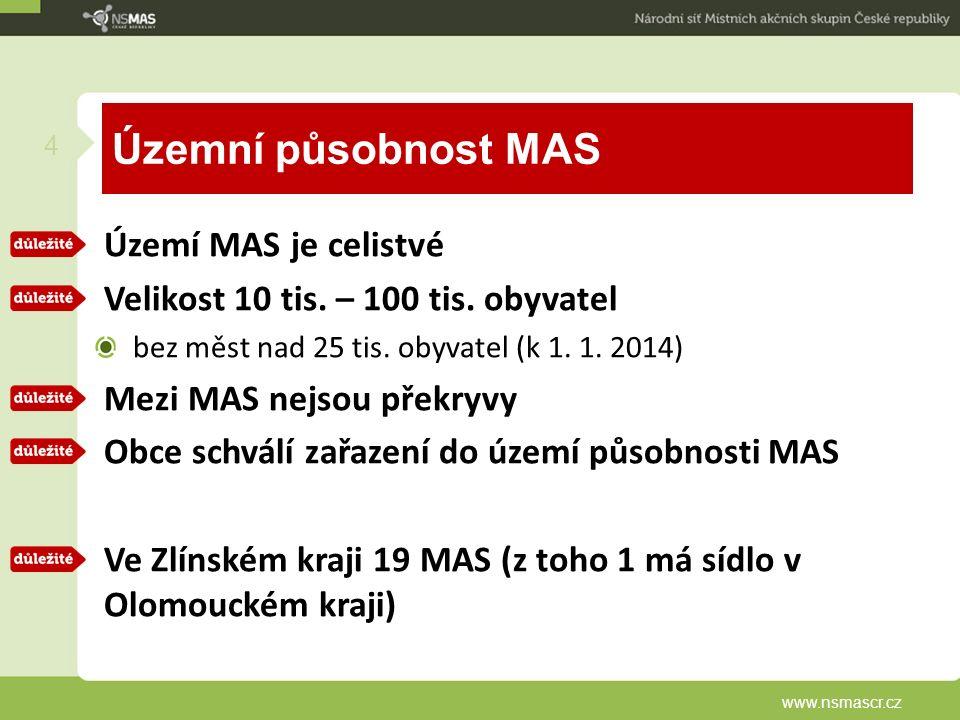 Územní působnost MAS Území MAS je celistvé Velikost 10 tis.