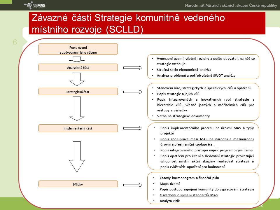 6 Popis území a zdůvodnění jeho výběru Analytická část Vymezení území, včetně rozlohy a počtu obyvatel, na něž se strategie vztahuje Stručná socio-ekonomická analýza Analýza problémů a potřeb včetně SWOT analýzy Strategická část Stanovení vize, strategických a specifických cílů a opatření Popis strategie a jejích cílů Popis integrovaných a inovativních rysů strategie a hierarchie cílů, včetně jasných a měřitelných cílů pro výstupy a výsledky Vazba na strategické dokumenty Implementační část Popis implementačního procesu na úrovni MAS a typy projektů Popis spolupráce mezi MAS na národní a mezinárodní úrovni a přeshraniční spolupráce Popis integrovaného přístupu napříč programovými rámci Popis opatření pro řízení a sledování strategie prokazující schopnost místní akční skupiny realizovat strategii a popis zvláštních opatření pro hodnocení Časový harmonogram a finanční plán Mapa území Popis postupu zapojení komunity do vypracování strategie Osvědčení o splnění standardů MAS Analýza rizik Přílohy Závazné části Strategie komunitně vedeného místního rozvoje (SCLLD)