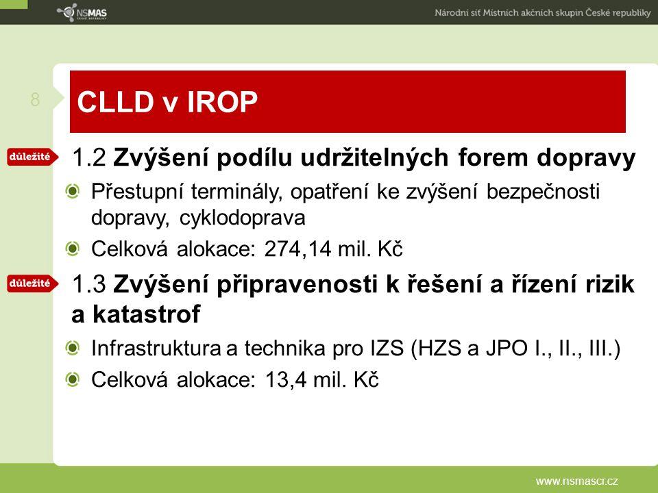 CLLD v IROP 1.2 Zvýšení podílu udržitelných forem dopravy Přestupní terminály, opatření ke zvýšení bezpečnosti dopravy, cyklodoprava Celková alokace: 274,14 mil.