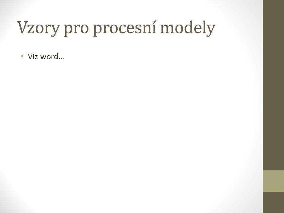 Vzory pro procesní modely Viz word…
