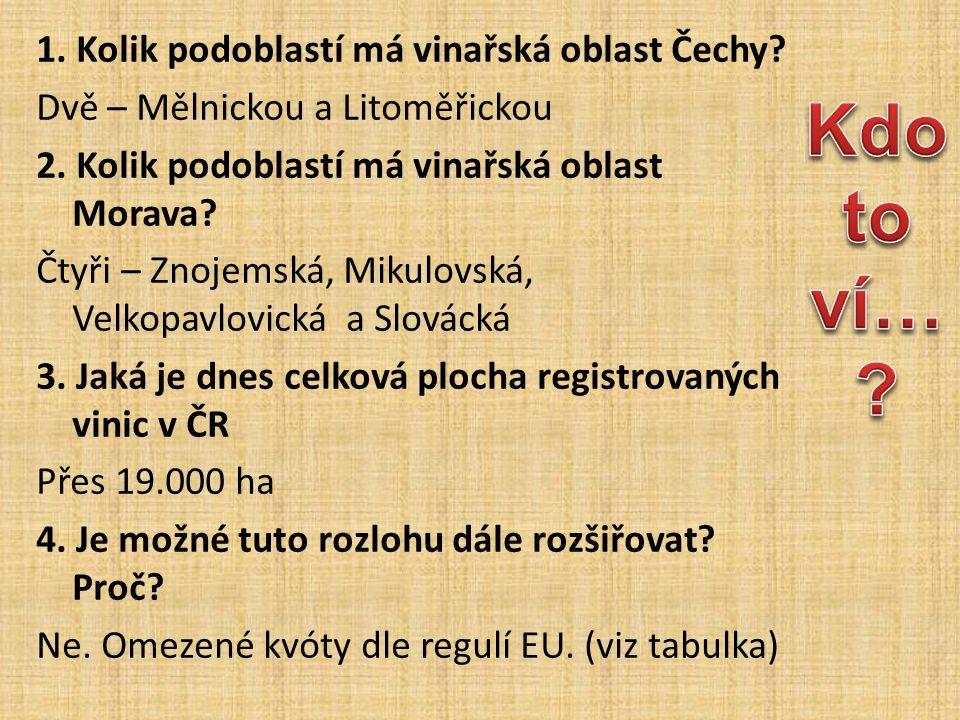 1. Kolik podoblastí má vinařská oblast Čechy? Dvě – Mělnickou a Litoměřickou 2. Kolik podoblastí má vinařská oblast Morava? Čtyři – Znojemská, Mikulov