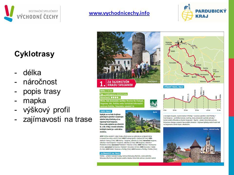 www.vychodnicechy.info Cyklotrasy -délka -náročnost -popis trasy -mapka -výškový profil -zajímavosti na trase