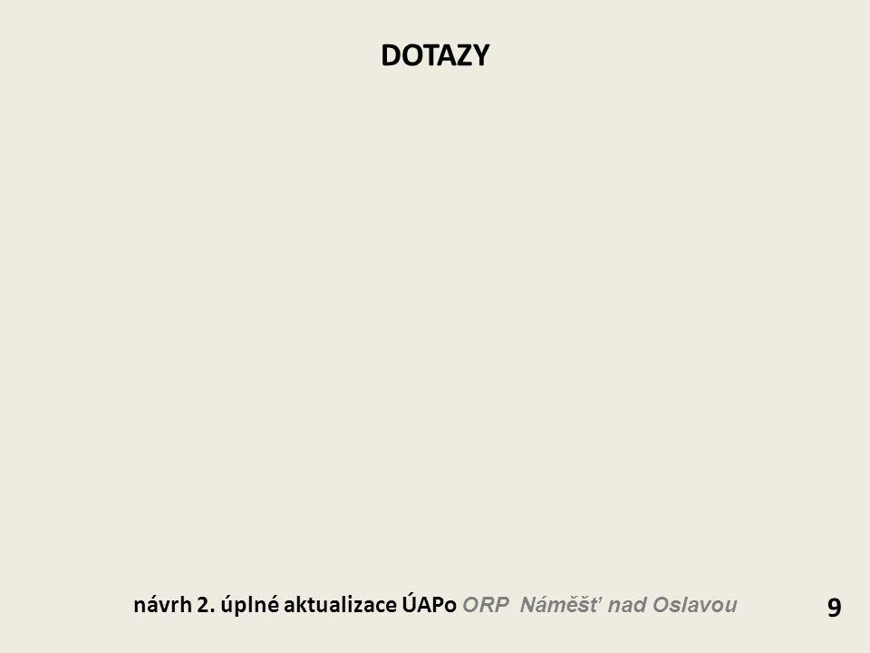 DOTAZY 9 návrh 2. úplné aktualizace ÚAPo ORP Náměšť nad Oslavou