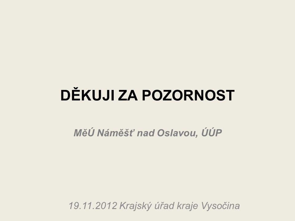 DĚKUJI ZA POZORNOST MěÚ Náměšť nad Oslavou, ÚÚP 19.11.2012 Krajský úřad kraje Vysočina
