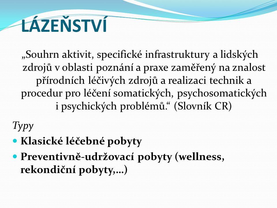 """LÁZEŇSTVÍ """"Souhrn aktivit, specifické infrastruktury a lidských zdrojů v oblasti poznání a praxe zaměřený na znalost přírodních léčivých zdrojů a realizaci technik a procedur pro léčení somatických, psychosomatických i psychických problémů. (Slovník CR) Typy Klasické léčebné pobyty Preventivně-udržovací pobyty (wellness, rekondiční pobyty,…)"""