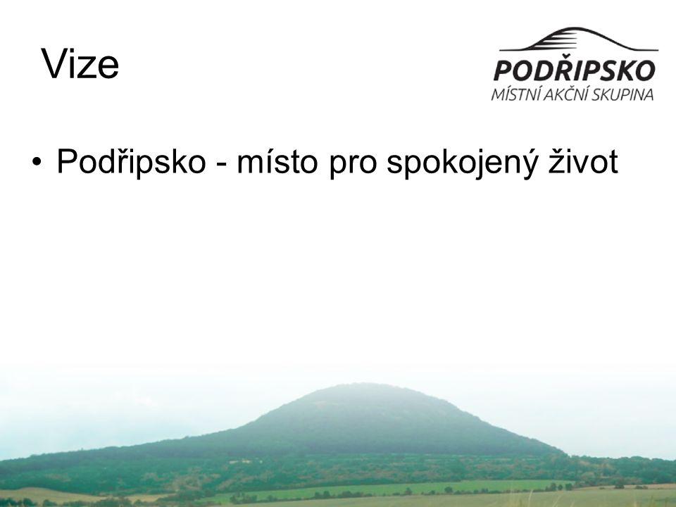 Vize Podřipsko - místo pro spokojený život
