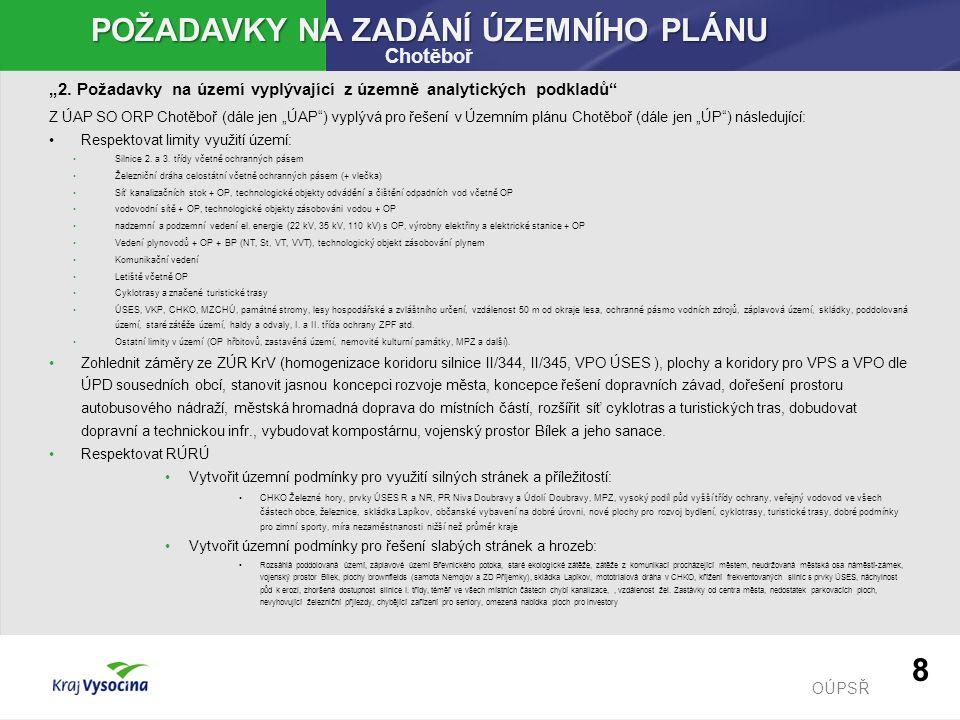 """OÚPSŘ POŽADAVKY NA ZADÁNÍ ÚZEMNÍHO PLÁNU Chotěboř """"2."""
