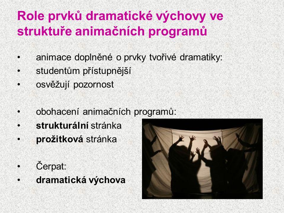Role prvků dramatické výchovy ve struktuře animačních programů animace doplněné o prvky tvořivé dramatiky: studentům přístupnější osvěžují pozornost o