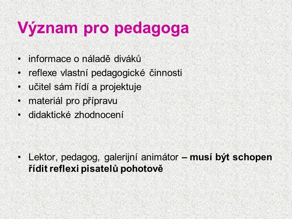 Význam pro pedagoga informace o náladě diváků reflexe vlastní pedagogické činnosti učitel sám řídí a projektuje materiál pro přípravu didaktické zhodnocení Lektor, pedagog, galerijní animátor – musí být schopen řídit reflexi pisatelů pohotově