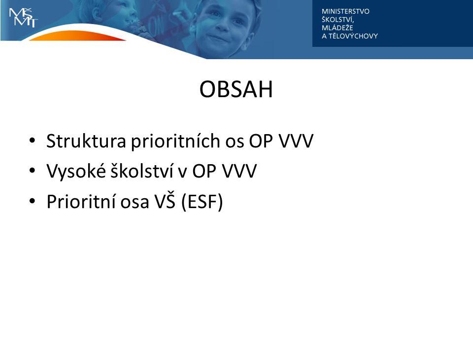 OBSAH Struktura prioritních os OP VVV Vysoké školství v OP VVV Prioritní osa VŠ (ESF)