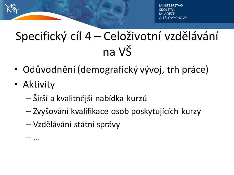 Specifický cíl 4 – Celoživotní vzdělávání na VŠ Odůvodnění (demografický vývoj, trh práce) Aktivity – Širší a kvalitnější nabídka kurzů – Zvyšování kvalifikace osob poskytujících kurzy – Vzdělávání státní správy – …