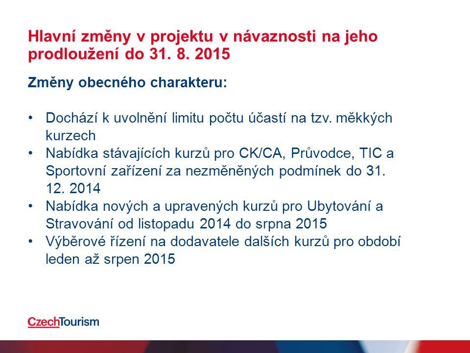 Hlavní změny v projektu v návaznosti na jeho prodloužení do 31.
