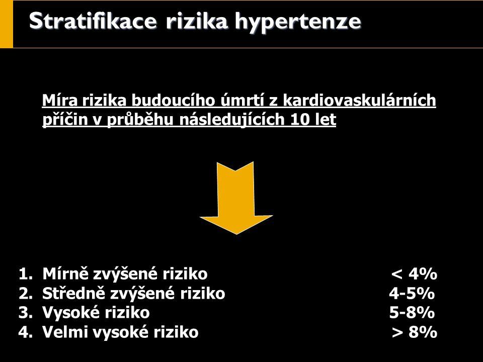 Stratifikace rizika hypertenze Stratifikace rizika hypertenze Míra rizika budoucího úmrtí z kardiovaskulárních příčin v průběhu následujících 10 let 1.Mírně zvýšené riziko < 4% 2.Středně zvýšené riziko 4-5% 3.Vysoké riziko 5-8% 4.Velmi vysoké riziko > 8%