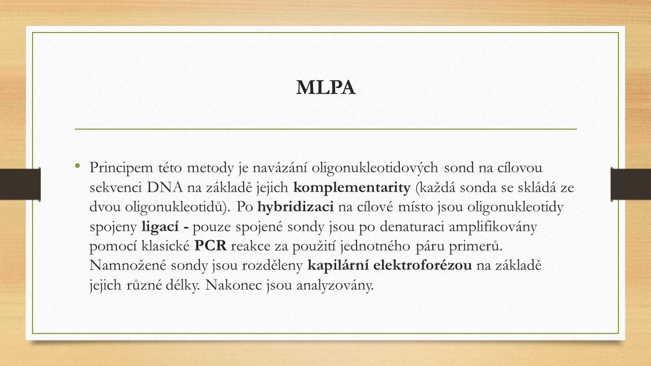 MLPA Principem této metody je navázání oligonukleotidových sond na cílovou sekvenci DNA na základě jejich komplementarity (každá sonda se skládá ze dvou oligonukleotidů).