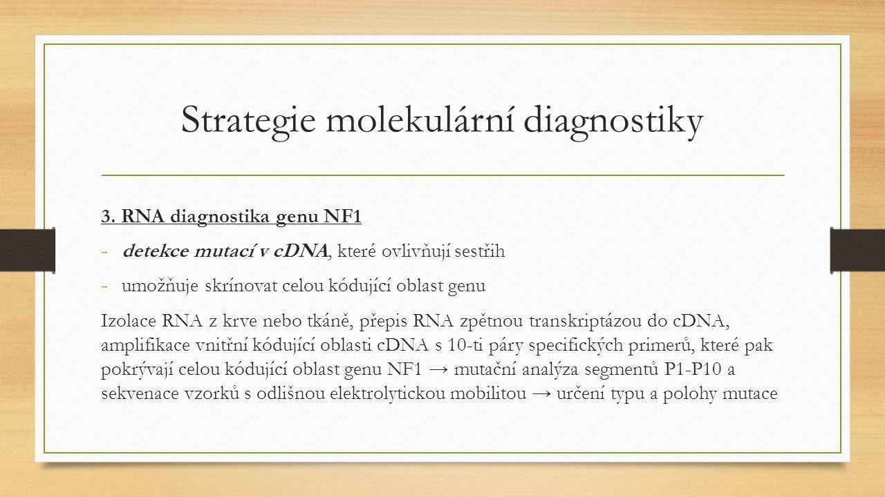 + / - + detekuje i sestřihové mutace + manipulace pouze s 10 -20 fragmenty cDNA (každý fragment obsahuje přepis několika exonů) -práce s RNA je náročnější (RNA je náchylnější k degradaci) -obtížnější manipulace s delšími fragmenty cDNA -nejasný původ některých sestřihových změn