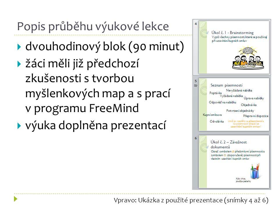 Popis průběhu výukové lekce  dvouhodinový blok (90 minut)  žáci měli již předchozí zkušenosti s tvorbou myšlenkových map a s prací v programu FreeMind  výuka doplněna prezentací Vpravo: Ukázka z použité prezentace (snímky 4 až 6)