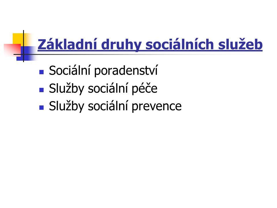 Základní druhy sociálních služeb Sociální poradenství Služby sociální péče Služby sociální prevence