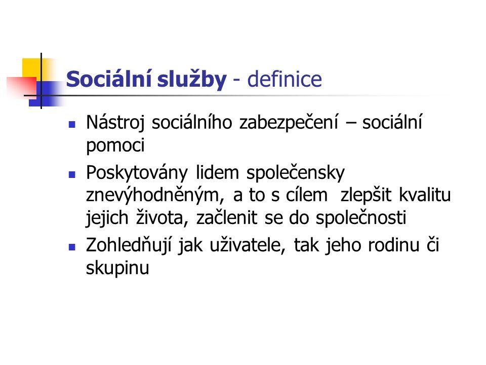 Legislativa Od 1.1.2007 vstoupil v platnost Zákon č.