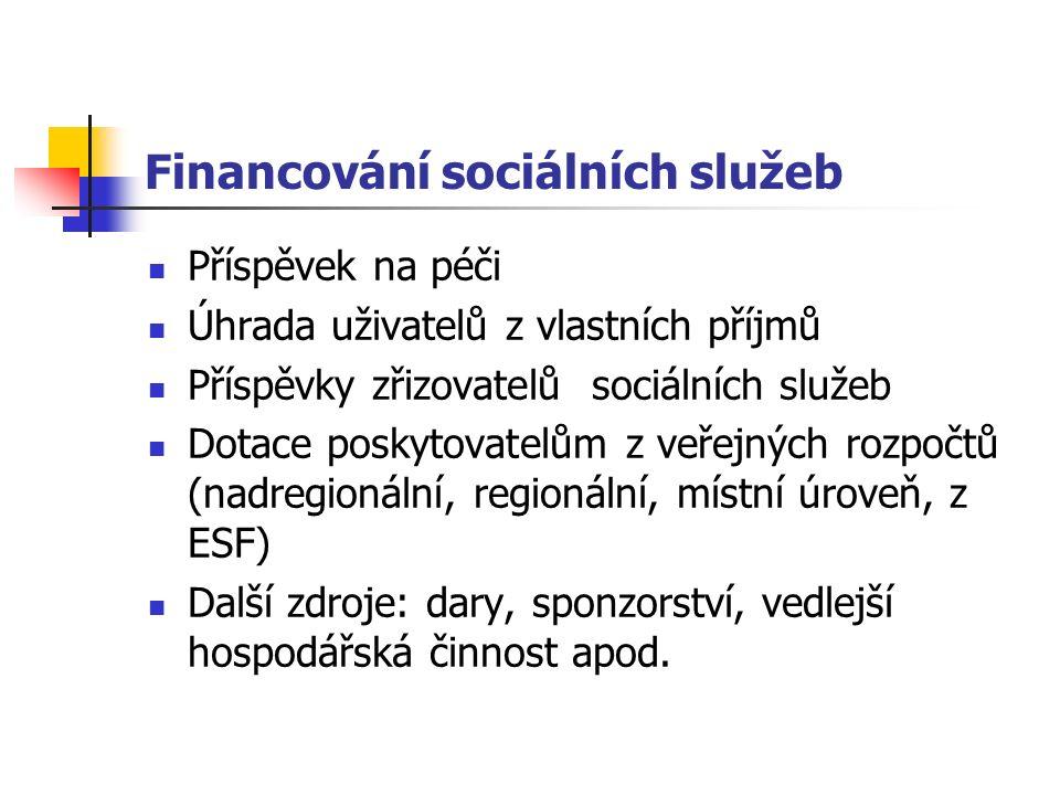 Financování sociálních služeb Příspěvek na péči Úhrada uživatelů z vlastních příjmů Příspěvky zřizovatelů sociálních služeb Dotace poskytovatelům z veřejných rozpočtů (nadregionální, regionální, místní úroveň, z ESF) Další zdroje: dary, sponzorství, vedlejší hospodářská činnost apod.