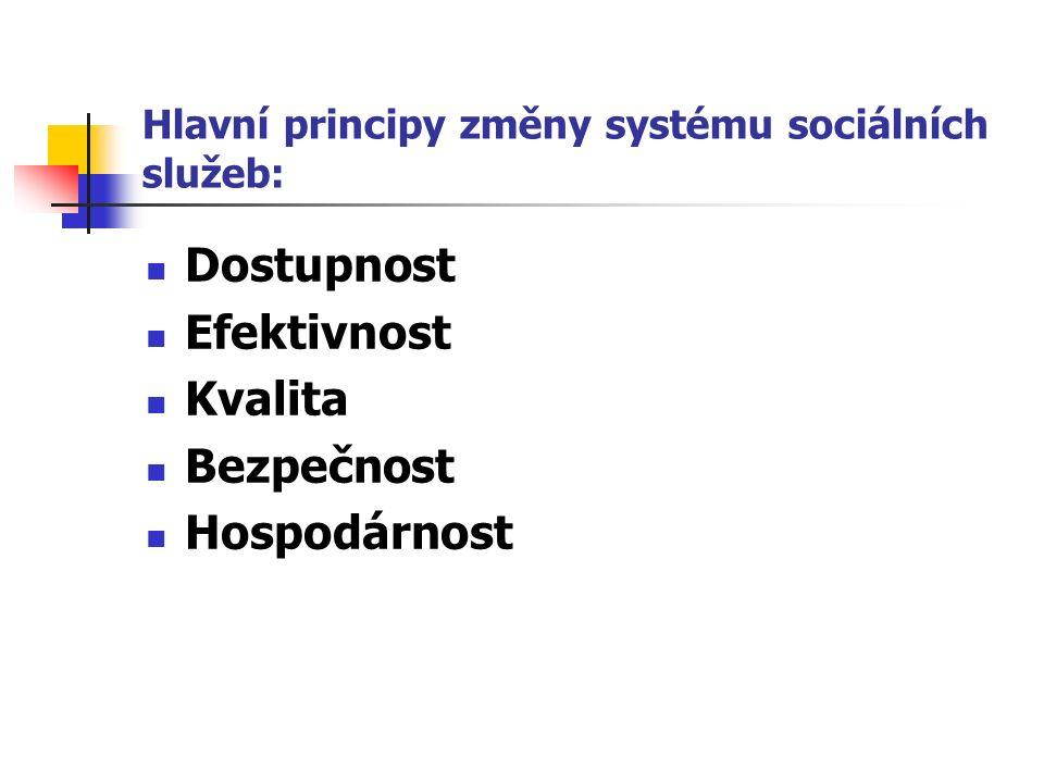Hlavní principy změny systému sociálních služeb: Dostupnost Efektivnost Kvalita Bezpečnost Hospodárnost