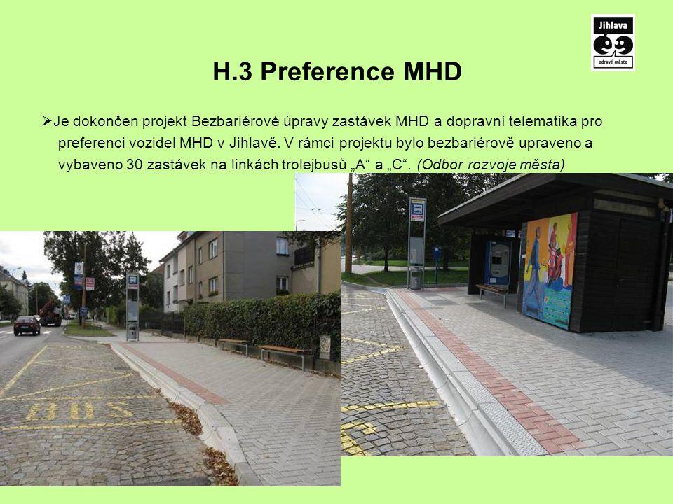 H.3 Preference MHD  Je dokončen projekt Bezbariérové úpravy zastávek MHD a dopravní telematika pro preferenci vozidel MHD v Jihlavě.