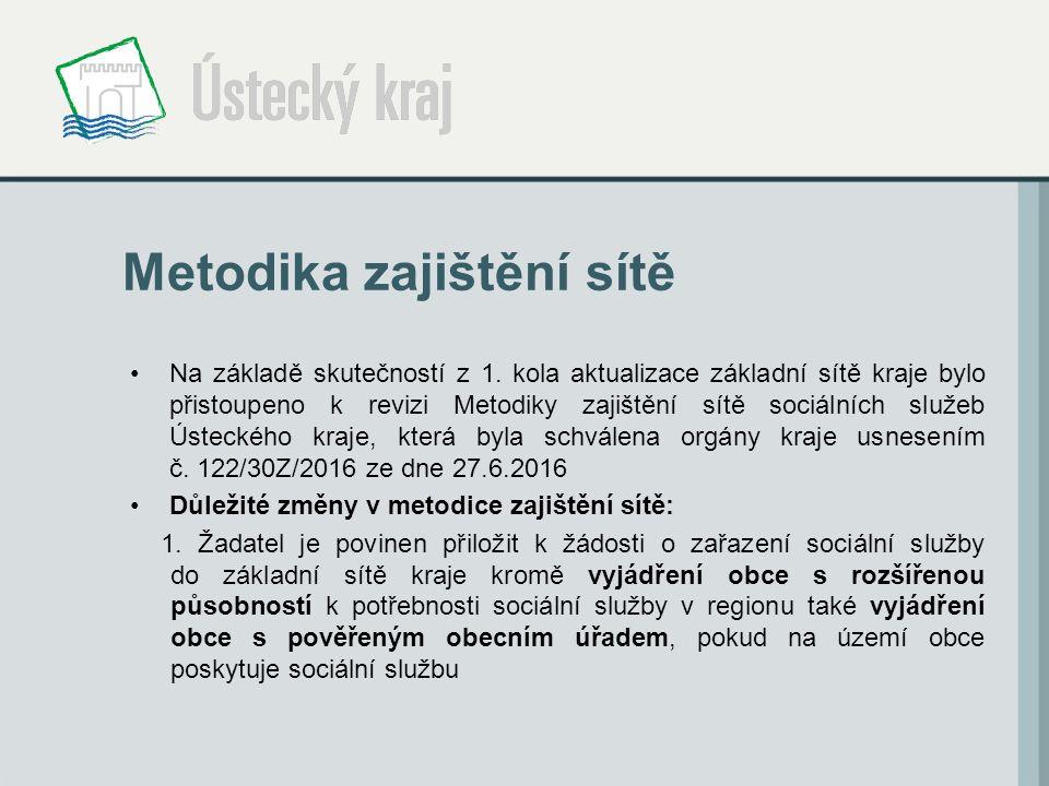 Metodika zajištění sítě Na základě skutečností z 1. kola aktualizace základní sítě kraje bylo přistoupeno k revizi Metodiky zajištění sítě sociálních
