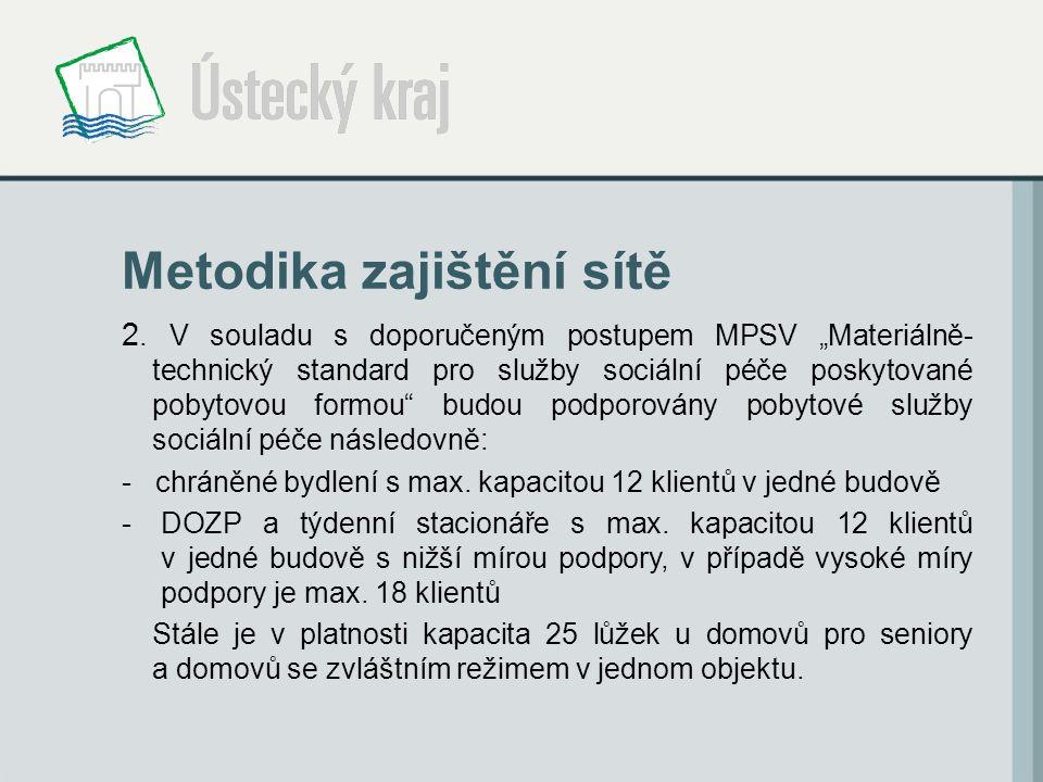"""Metodika zajištění sítě 2. V souladu s doporučeným postupem MPSV """"Materiálně- technický standard pro služby sociální péče poskytované pobytovou formou"""