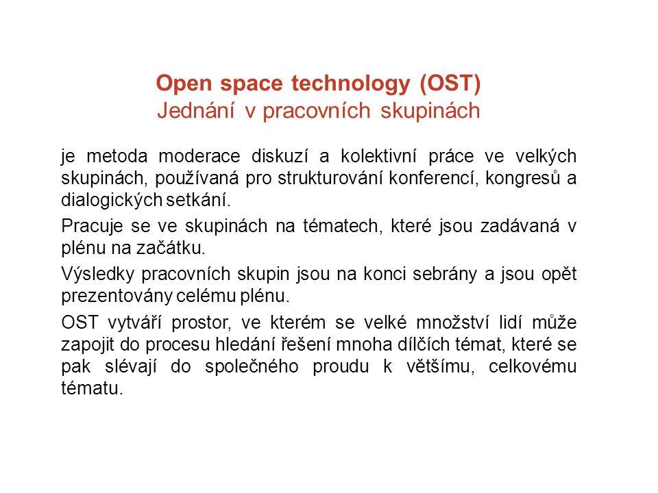 Open space technology (OST) Jednání v pracovních skupinách je metoda moderace diskuzí a kolektivní práce ve velkých skupinách, používaná pro strukturování konferencí, kongresů a dialogických setkání.
