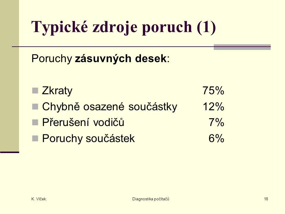 K. Vlček: Diagnostika počítačů18 Typické zdroje poruch (1) Poruchy zásuvných desek: Zkraty 75% Chybně osazené součástky12% Přerušení vodičů 7% Poruchy