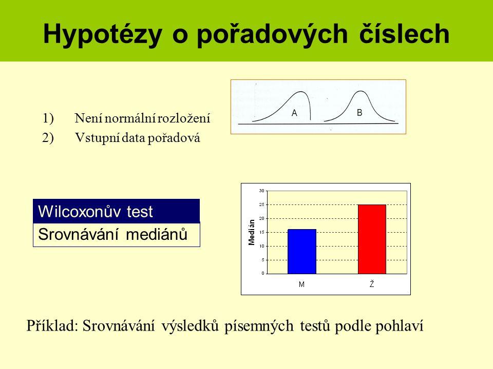 Hypotézy o pořadových číslech 1)Není normální rozložení 2)Vstupní data pořadová Wilcoxonův test Srovnávání mediánů Příklad: Srovnávání výsledků písemn