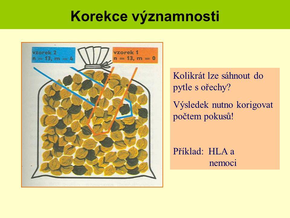 Korekce významnosti Kolikrát lze sáhnout do pytle s ořechy? Výsledek nutno korigovat počtem pokusů! Příklad: HLA a nemoci