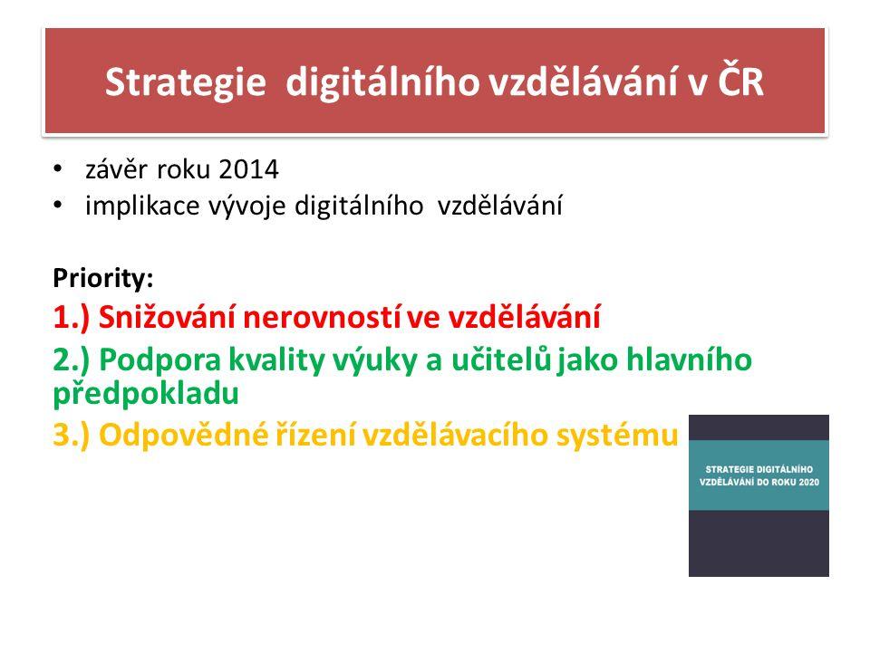 Zdroje Strategie digitálního vzdělávání: verze pro připomínkování odbornou veřejností.