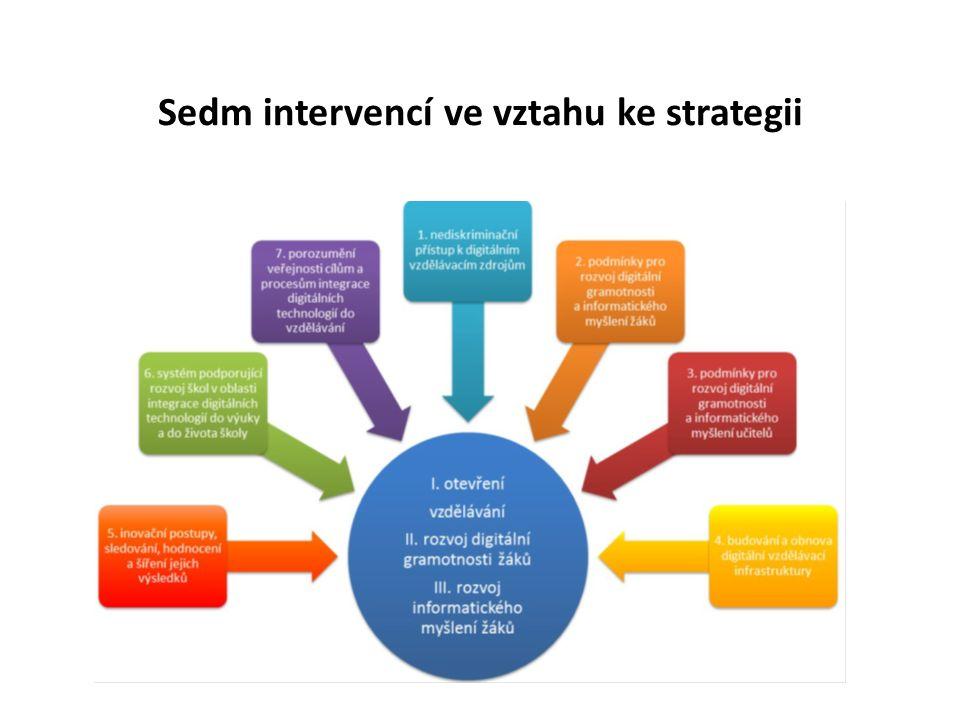 Sedm intervencí ve vztahu ke strategii