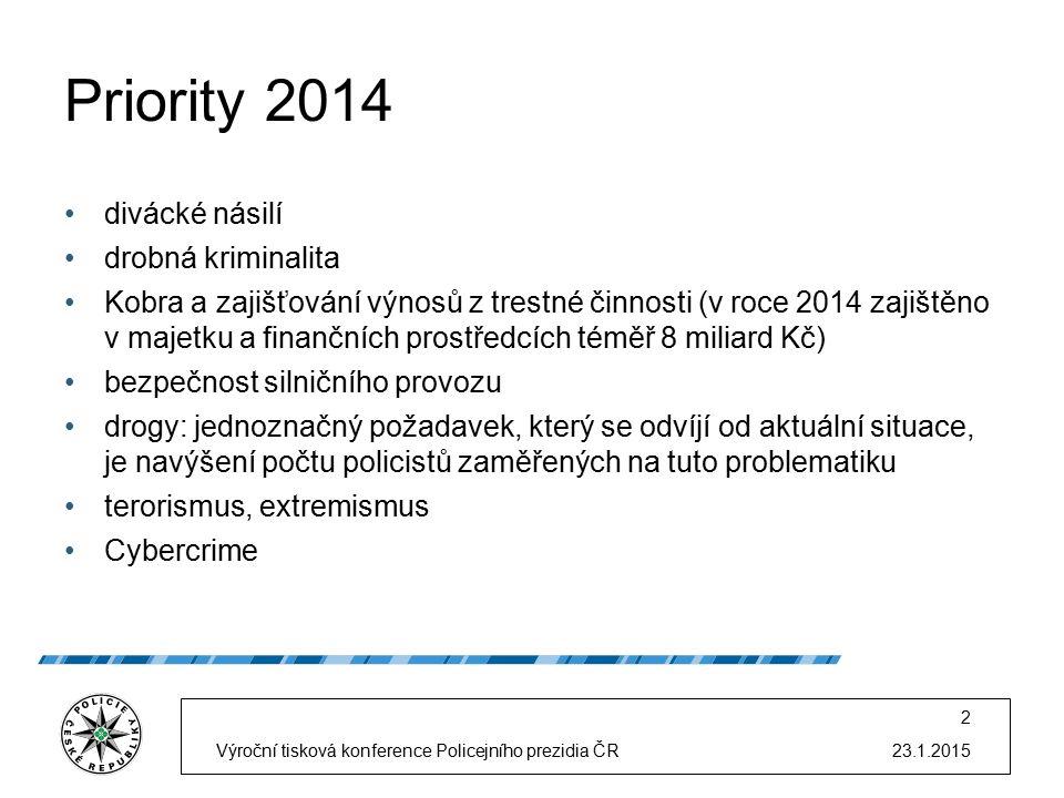 Priority 2014 divácké násilí drobná kriminalita Kobra a zajišťování výnosů z trestné činnosti (v roce 2014 zajištěno v majetku a finančních prostředcí