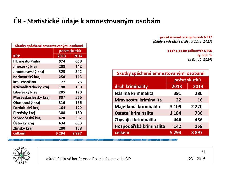 ČR - Statistické údaje k amnestovaným osobám 23.1.2015Výroční tisková konference Policejního prezidia ČR 21 počet amnestovaných osob 6 317 (údaje z vězeňské služby k 11.