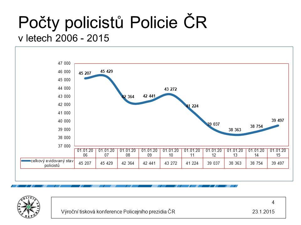 Počty policistů Policie ČR v letech 2006 - 2015 23.1.2015Výroční tisková konference Policejního prezidia ČR 4