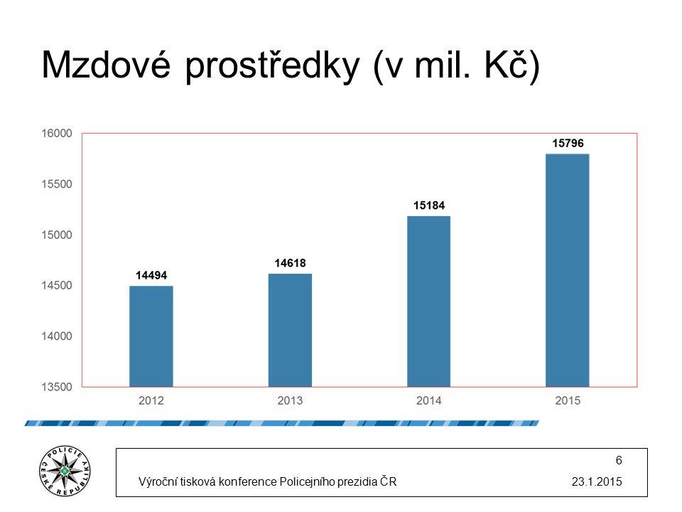 Mzdové prostředky (v mil. Kč) 23.1.2015Výroční tisková konference Policejního prezidia ČR 6