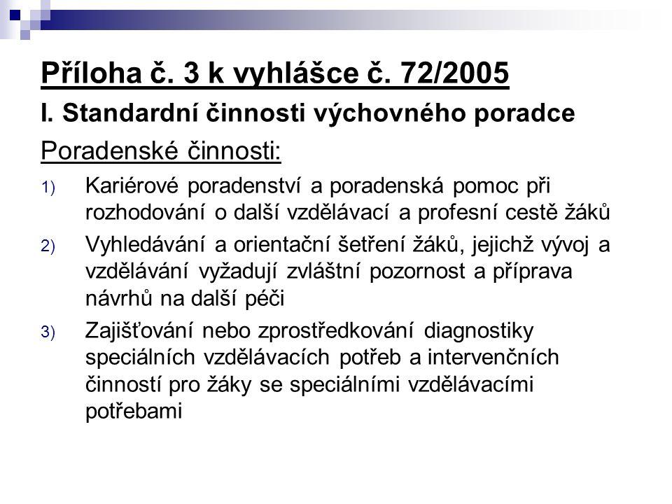 Příloha č. 3 k vyhlášce č. 72/2005 I. Standardní činnosti výchovného poradce Poradenské činnosti: 1) Kariérové poradenství a poradenská pomoc při rozh