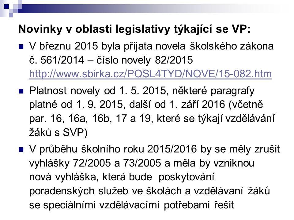Novinky v oblasti legislativy týkající se VP: V březnu 2015 byla přijata novela školského zákona č. 561/2014 – číslo novely 82/2015 http://www.sbirka.