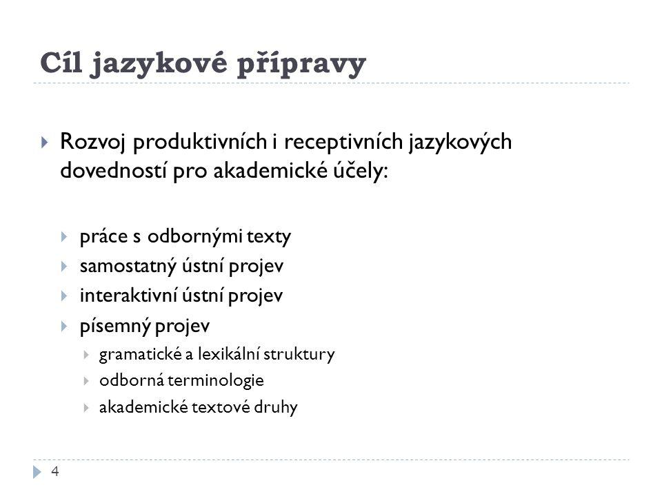 Cíl jazykové přípravy 4  Rozvoj produktivních i receptivních jazykových dovedností pro akademické účely:  práce s odbornými texty  samostatný ústní projev  interaktivní ústní projev  písemný projev  gramatické a lexikální struktury  odborná terminologie  akademické textové druhy